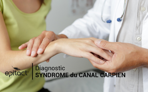 Diagnostic syndrome canal carpien
